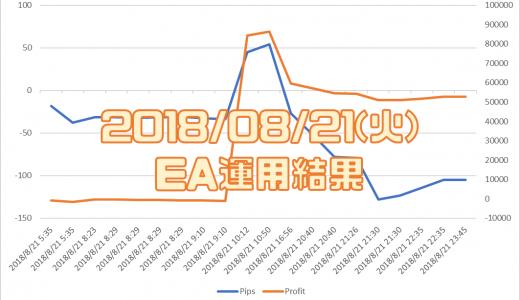 2018/8/21(火)のEA運用結果 +52,884円 初陣のBEATRICE DELTA2が爆益!