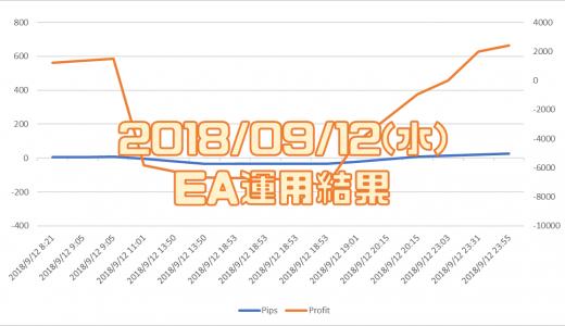 2018/9/12(水)のEA運用結果 +2,407円