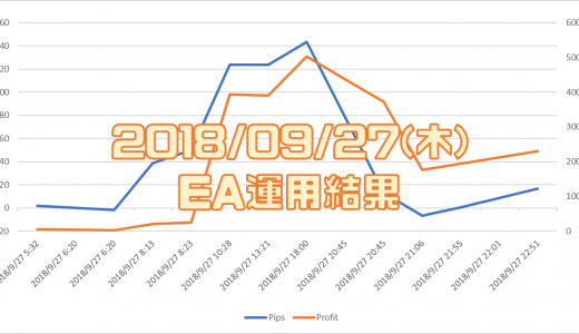 2018/9/27(木)のEA運用結果 +23,059円