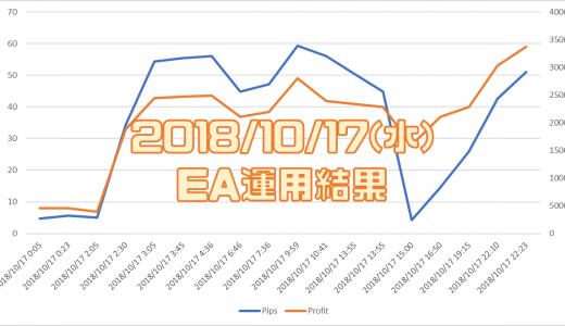 2018/10/17(水)のEA運用結果 +33,706円
