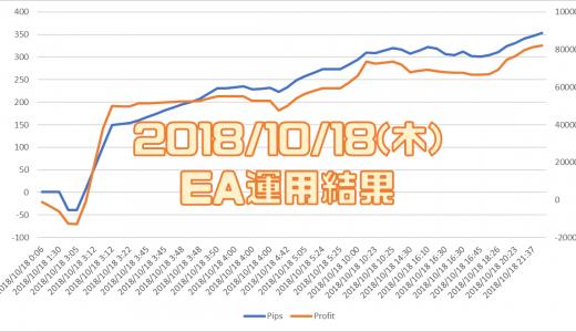 2018/10/18(木)のEA運用結果 +82,118円