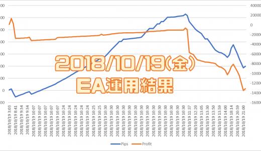 2018/10/19(金)のEA運用結果 -131,309円