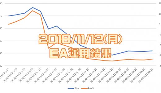 2018/11/12(月)のEA運用結果 -33,686円
