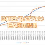 2018/11/27(火)のEA運用結果 +26,193円